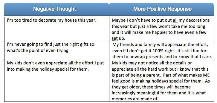rice-psychology-negative-and-positive-thoughts2