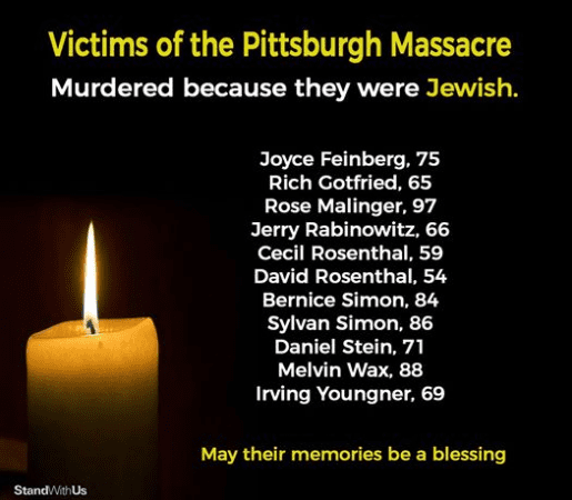 Victims of the Pittsburgh Massacre